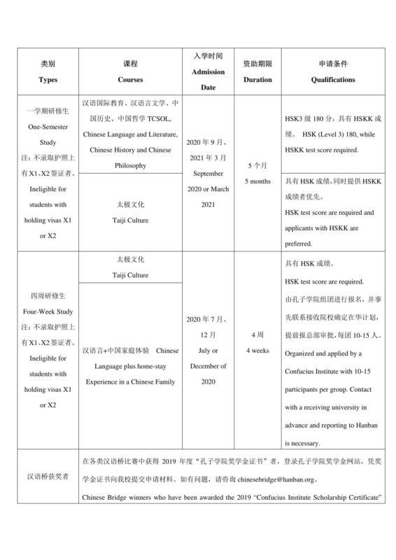 Dai Hoc Su Pham Son Dong Tuyen Sinh Hoc Bong Khong Tu 2020 4 2021